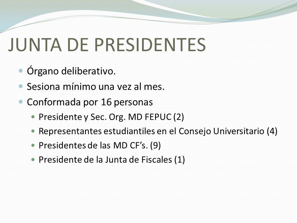 JUNTA DE PRESIDENTES Órgano deliberativo. Sesiona mínimo una vez al mes. Conformada por 16 personas Presidente y Sec. Org. MD FEPUC (2) Representantes