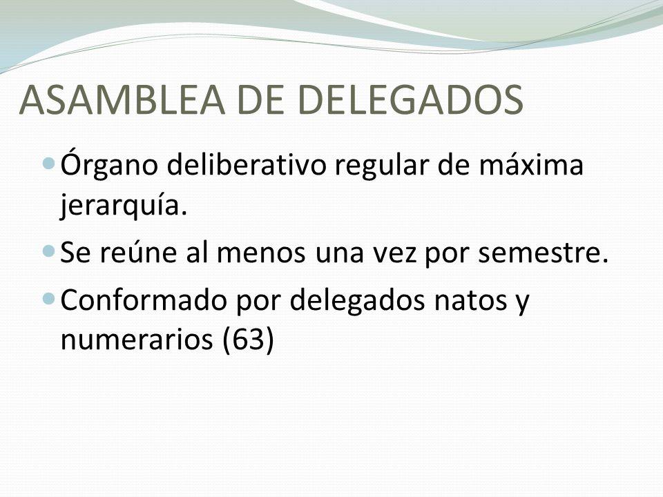 ASAMBLEA DE DELEGADOS Órgano deliberativo regular de máxima jerarquía. Se reúne al menos una vez por semestre. Conformado por delegados natos y numera