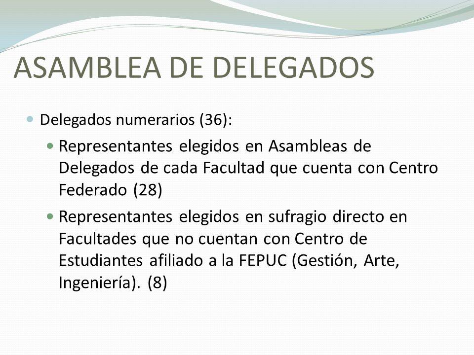 ASAMBLEA DE DELEGADOS Delegados numerarios (36): Representantes elegidos en Asambleas de Delegados de cada Facultad que cuenta con Centro Federado (28