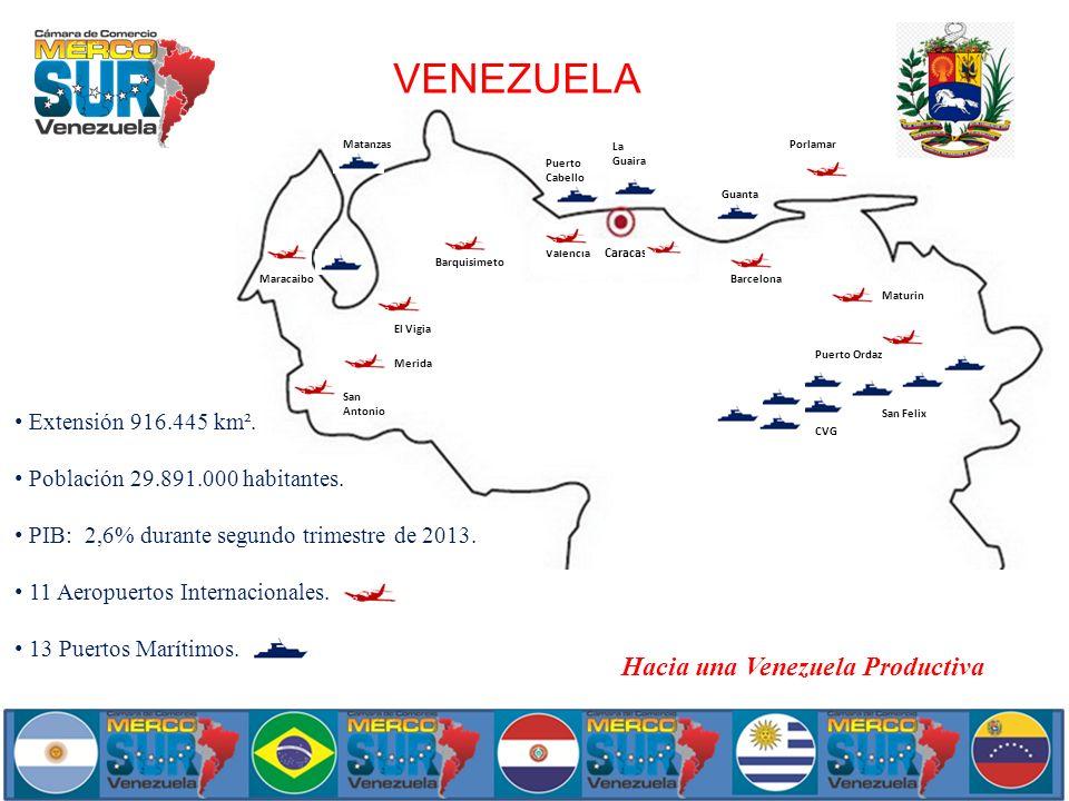 Extensión 916.445 km². Población 29.891.000 habitantes. PIB: 2,6% durante segundo trimestre de 2013. 11 Aeropuertos Internacionales. 13 Puertos Maríti