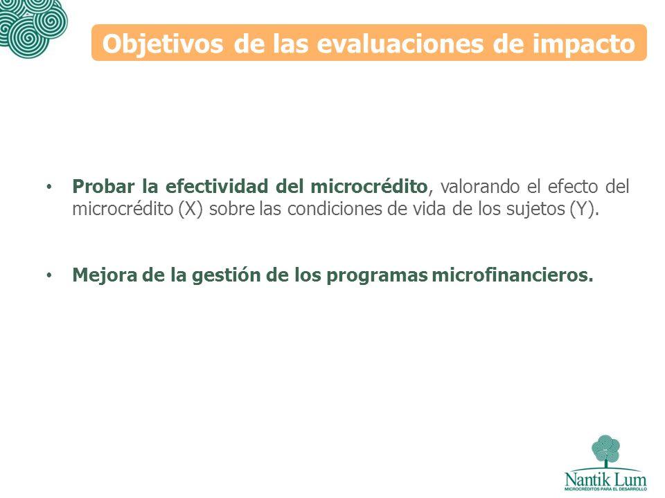 Objetivos de las evaluaciones de impacto Probar la efectividad del microcrédito, valorando el efecto del microcrédito (X) sobre las condiciones de vid