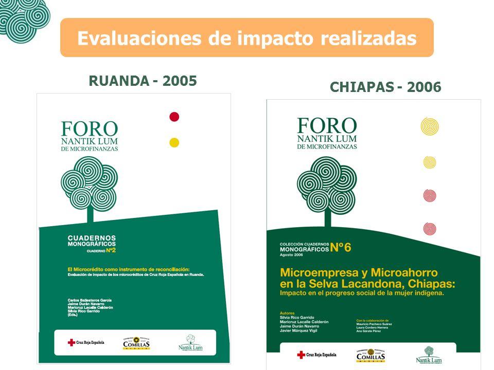 Evaluaciones de impacto realizadas RUANDA - 2005 CHIAPAS - 2006