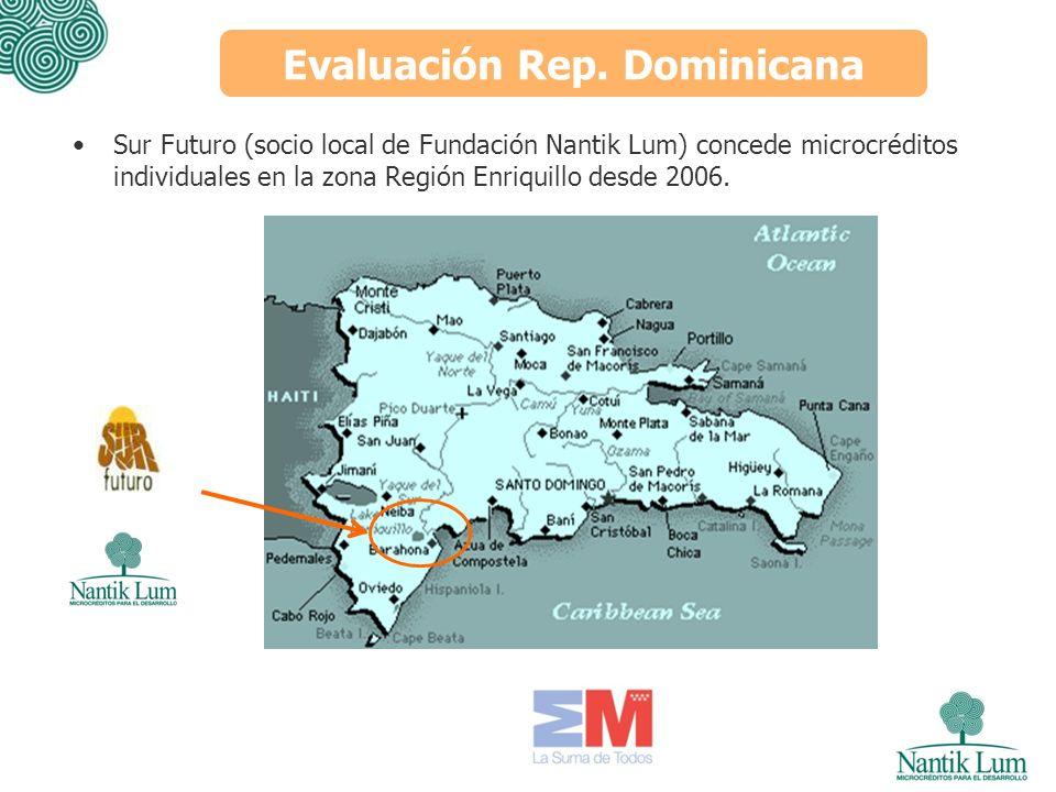 Evaluación Rep. Dominicana Sur Futuro (socio local de Fundación Nantik Lum) concede microcréditos individuales en la zona Región Enriquillo desde 2006