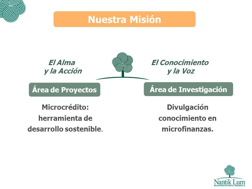 Microcrédito: herramienta de desarrollo sostenible. Nuestra Misión Área de Proyectos El Alma y la Acción El Conocimiento y la Voz Área de Investigació