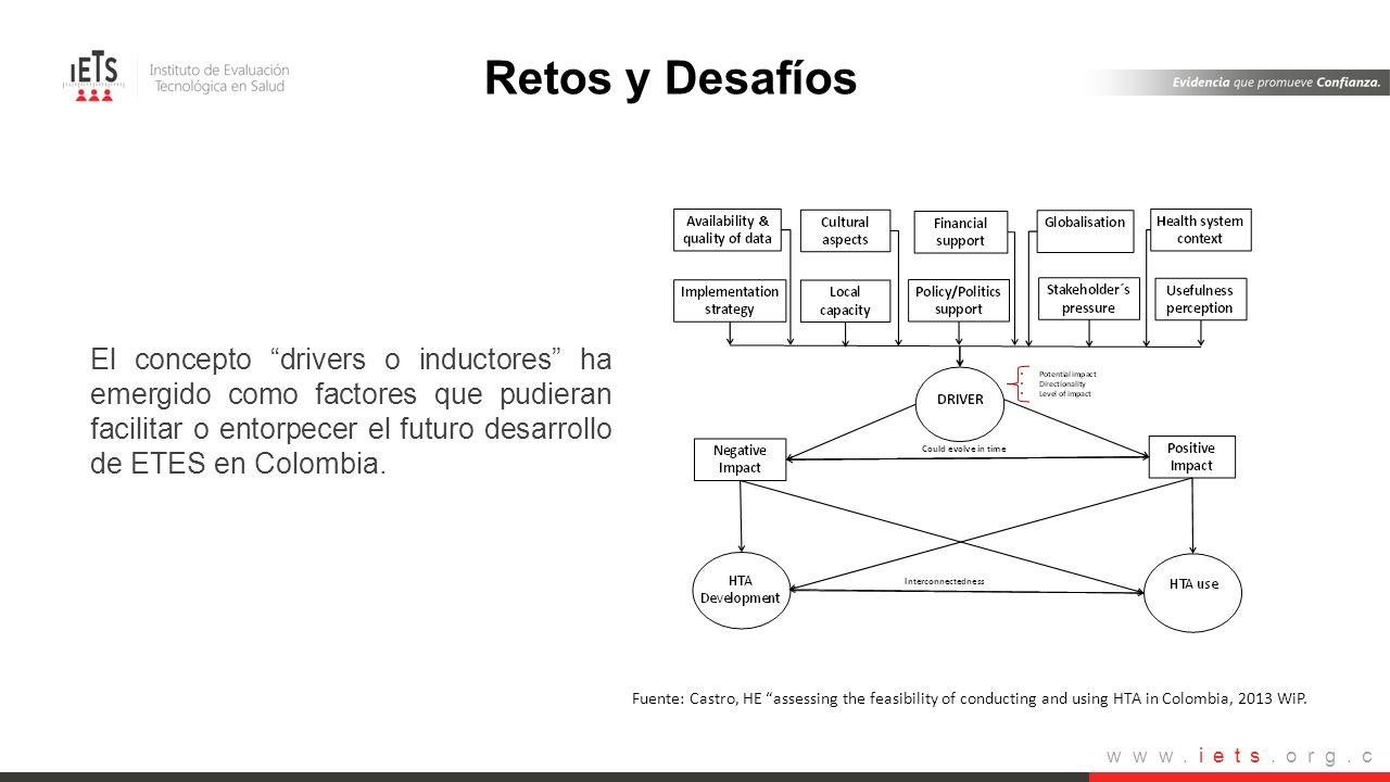 www.iets.org.c o El concepto drivers o inductores ha emergido como factores que pudieran facilitar o entorpecer el futuro desarrollo de ETES en Colomb