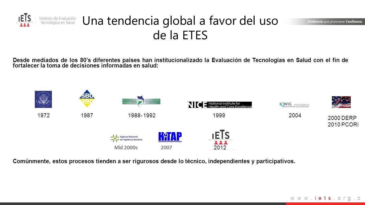 www.iets.org.c o 2000 DERP 2010 PCORI 2004197219871988- 19921999 Mid 2000s2007 2012 Una tendencia global a favor del uso de la ETES Desde mediados de