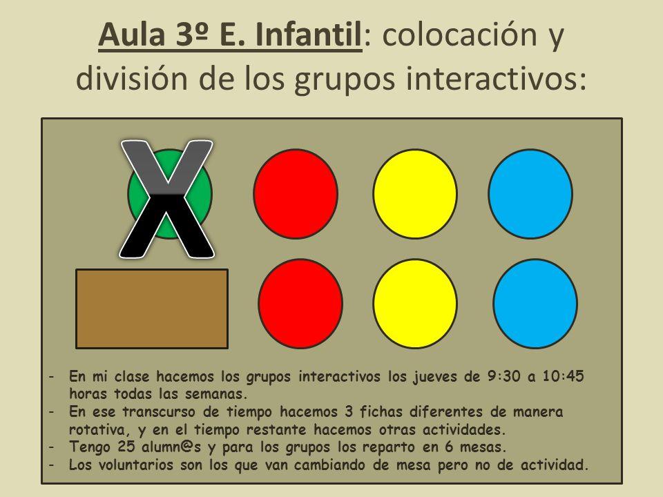 -En mi clase hacemos los grupos interactivos los jueves de 9:30 a 10:45 horas todas las semanas. -En ese transcurso de tiempo hacemos 3 fichas diferen