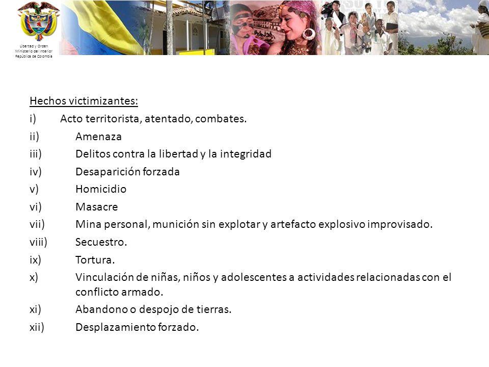 Libertad y Orden Ministerio del Interior República de Colombia Hechos victimizantes: i)Acto territorista, atentado, combates. ii)Amenaza iii)Delitos c