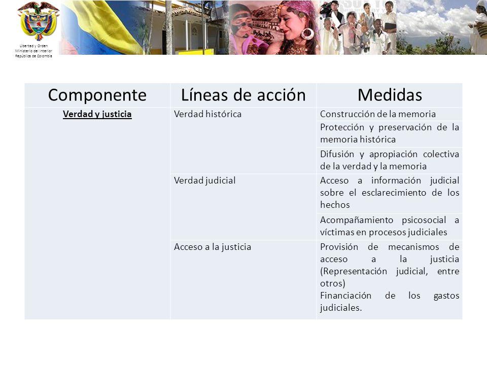 Libertad y Orden Ministerio del Interior República de Colombia ComponenteLíneas de acciónMedidas Verdad y justiciaVerdad históricaConstrucción de la m