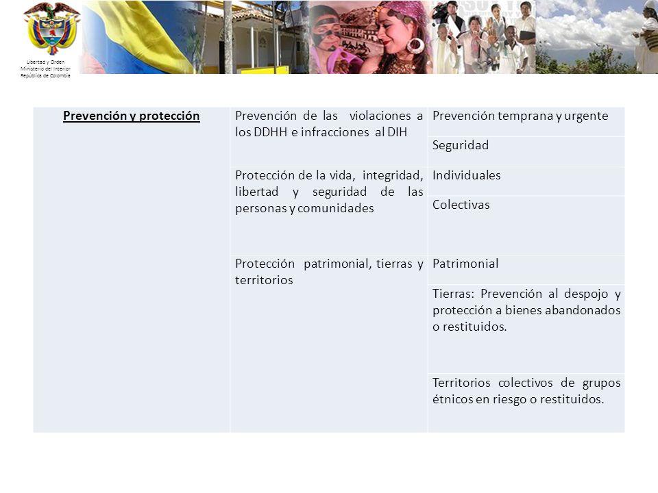 Libertad y Orden Ministerio del Interior República de Colombia Prevención y protecciónPrevención de las violaciones a los DDHH e infracciones al DIH P