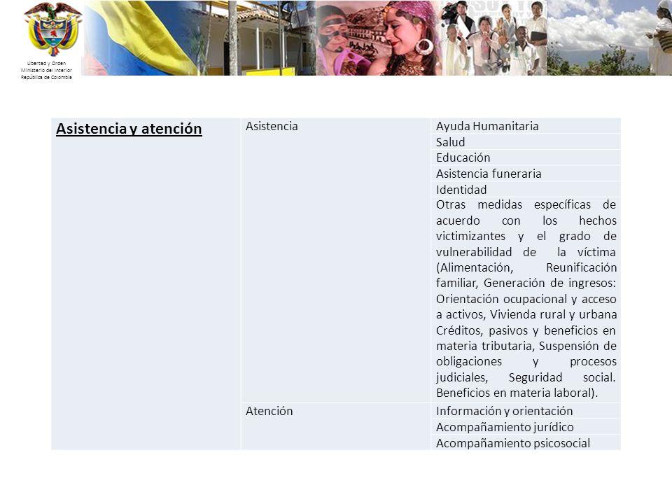 Libertad y Orden Ministerio del Interior República de Colombia Asistencia y atención AsistenciaAyuda Humanitaria Salud Educación Asistencia funeraria