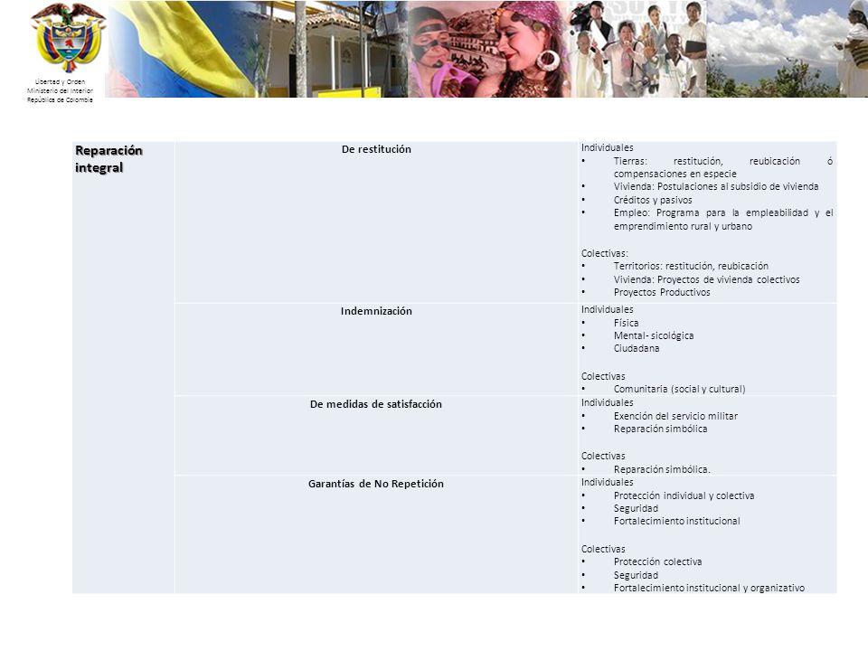 Libertad y Orden Ministerio del Interior República de Colombia Reparación integral De restitución Individuales Tierras: restitución, reubicación ó com