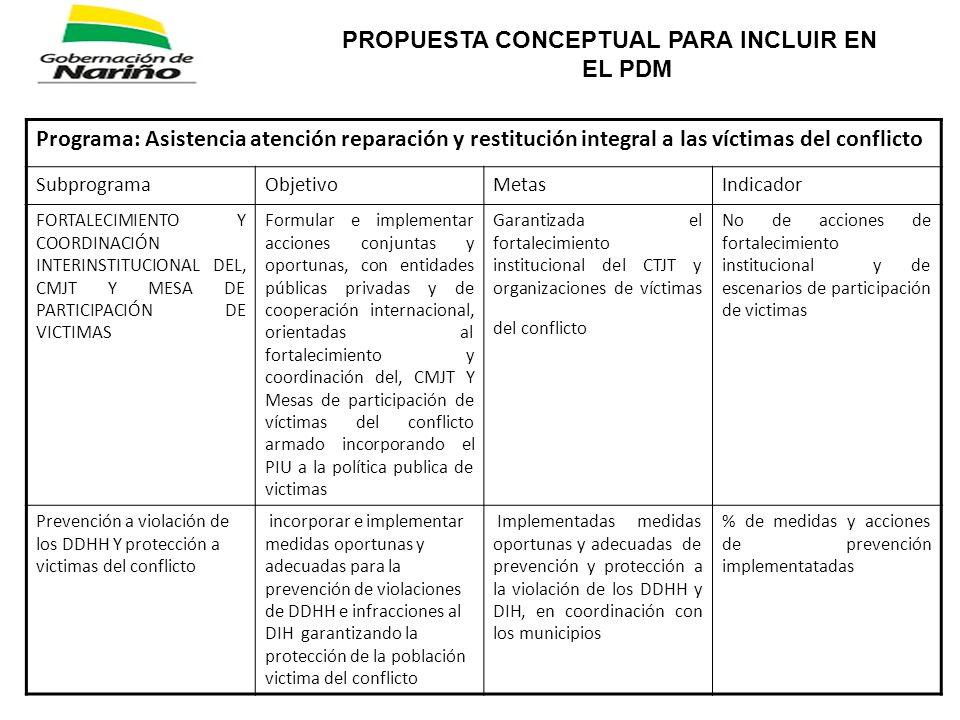 PROPUESTA CONCEPTUAL PARA INCLUIR EN EL PDM Programa: Asistencia atención reparación y restitución integral a las víctimas del conflicto SubprogramaOb