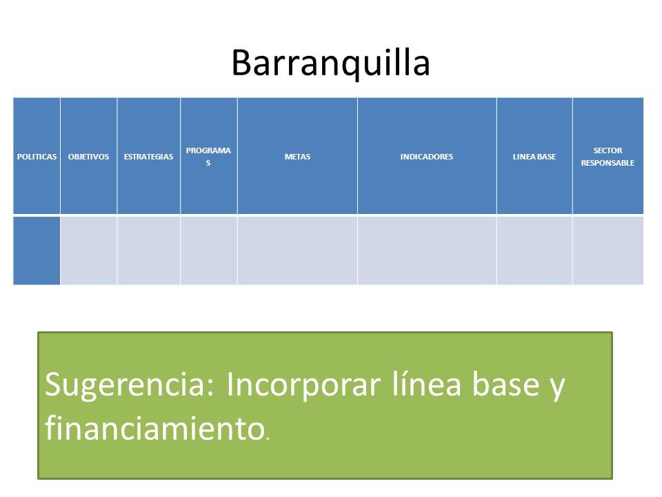Barranquilla POLITICASOBJETIVOSESTRATEGIAS PROGRAMA S METASINDICADORESLINEA BASE SECTOR RESPONSABLE Sugerencia: Incorporar línea base y financiamiento