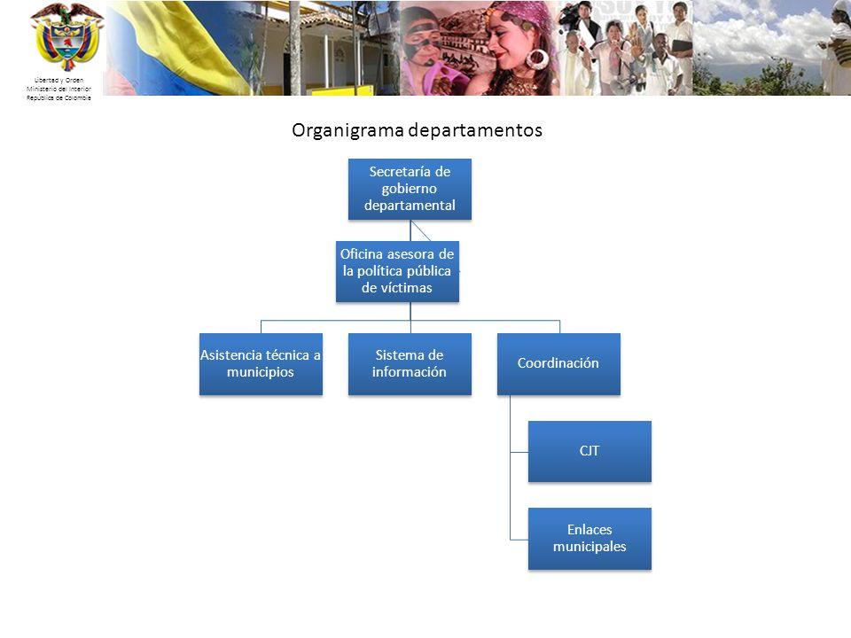 Libertad y Orden Ministerio del Interior República de Colombia Secretaría de gobierno departamental Asistencia técnica a municipios Sistema de informa