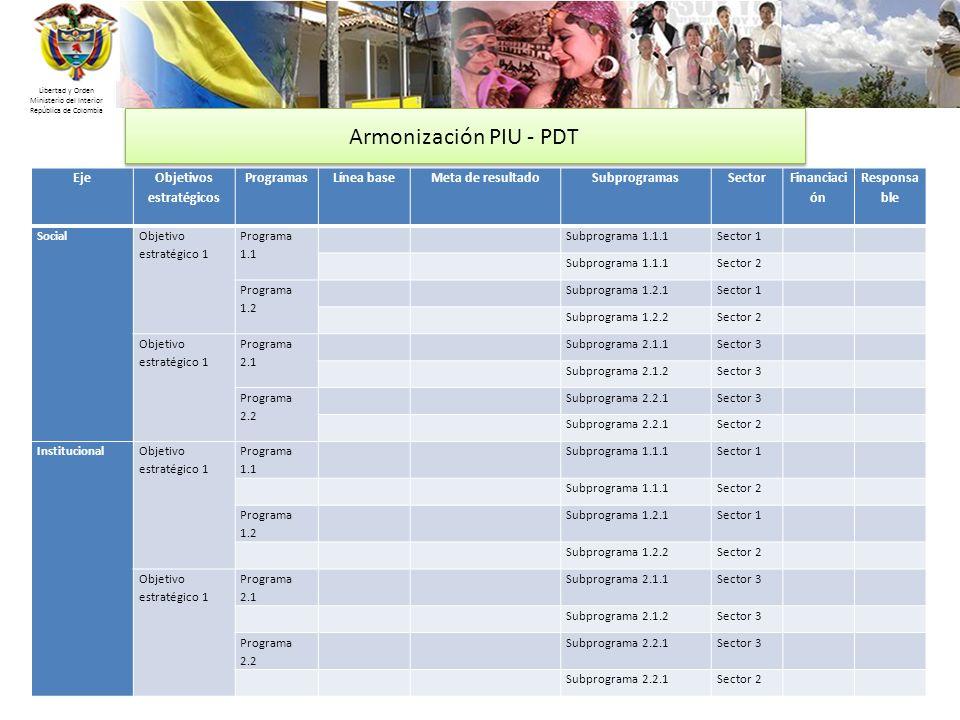 Libertad y Orden Ministerio del Interior República de Colombia Eje Objetivos estratégicos ProgramasLínea baseMeta de resultadoSubprogramasSector Finan