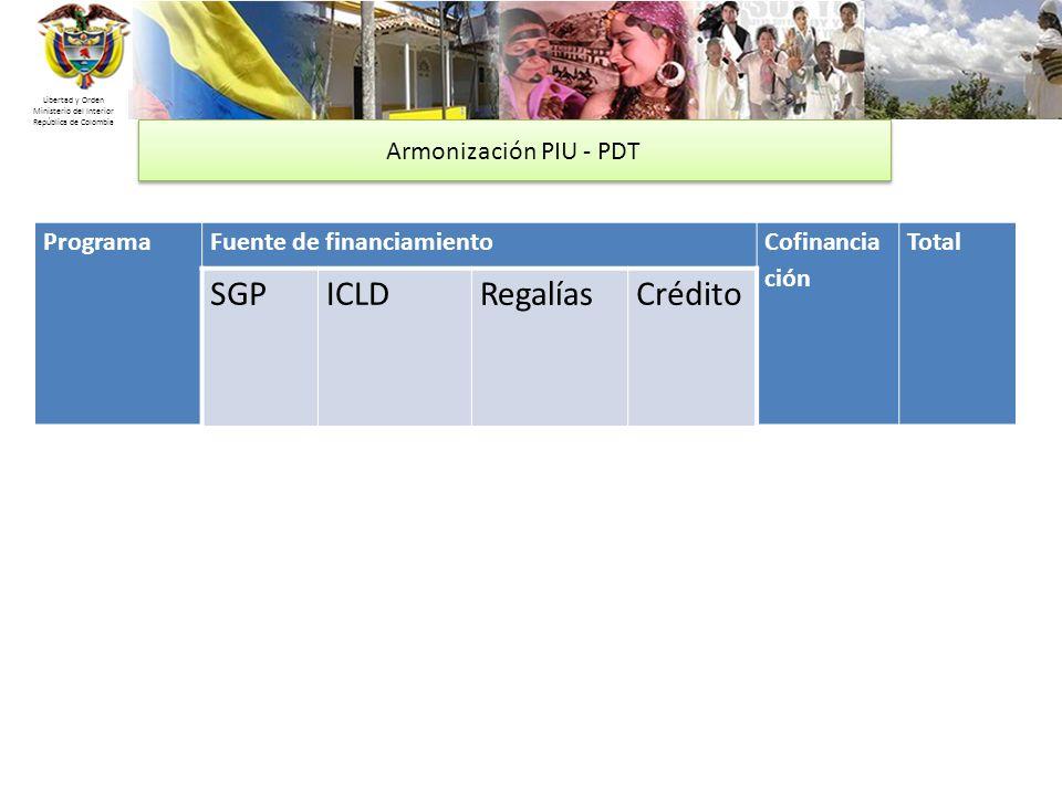 Libertad y Orden Ministerio del Interior República de Colombia Armonización PIU - PDT ProgramaFuente de financiamiento Cofinancia ción Total SGPICLDRe