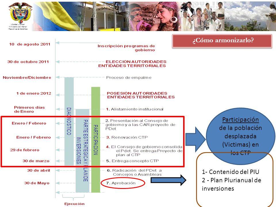 ¿Cómo armonizarlo? Libertad y Orden Ministerio del Interior República de Colombia Participación de la población desplazada (Victimas) en los CTP 1- Co