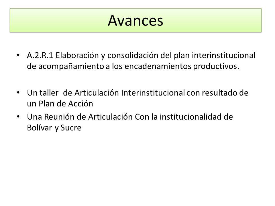 A.2.R.1 Elaboración y consolidación del plan interinstitucional de acompañamiento a los encadenamientos productivos. Un taller de Articulación Interin