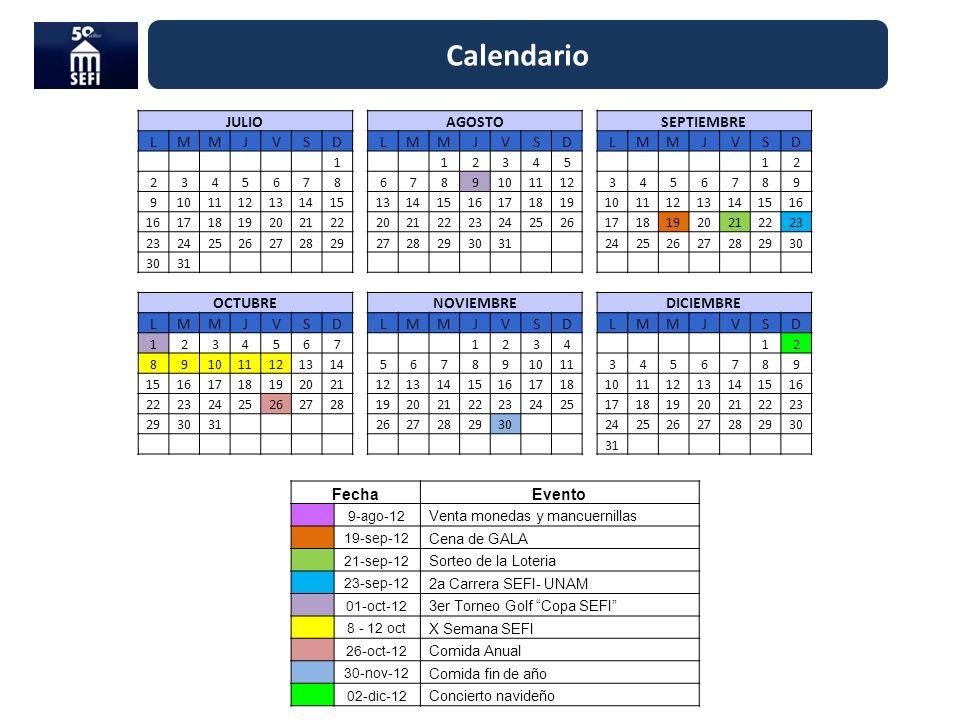 Calendario JULIO AGOSTOSEPTIEMBRE LMMJVSD LMMJVSDLMMJVSD 1 12345 12 2345678 67891011123456789 9101112131415 1314151617181910111213141516 171819202122