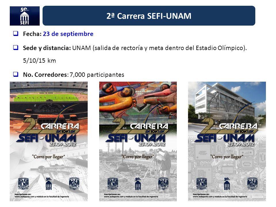 2ª Carrera SEFI-UNAM Fecha: 23 de septiembre Sede y distancia: UNAM (salida de rectoría y meta dentro del Estadio Olímpico). 5/10/15 km No. Corredores