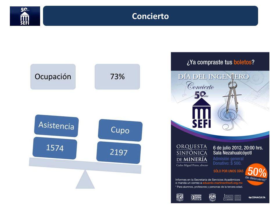 EMPRESACANTIDADEMPRESACANTIDADEMPRESACANTIDAD PumaespecieENERGOMEX, S.A.