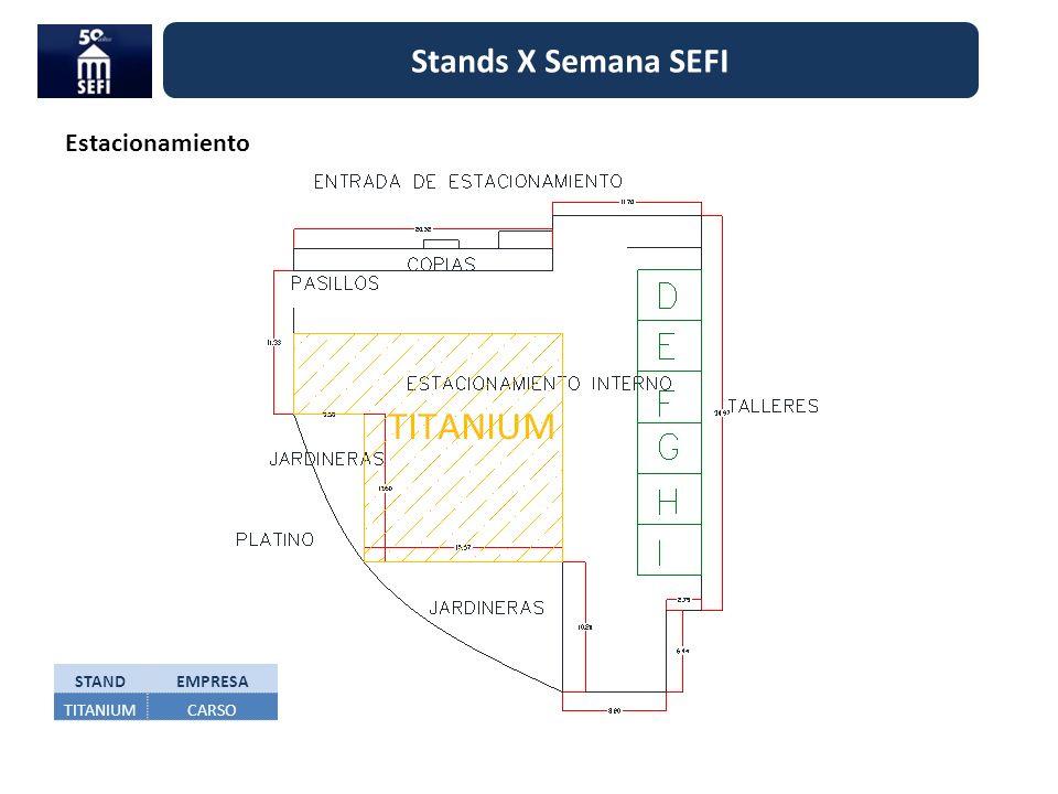 Stands X Semana SEFI Estacionamiento STANDEMPRESA TITANIUMCARSO