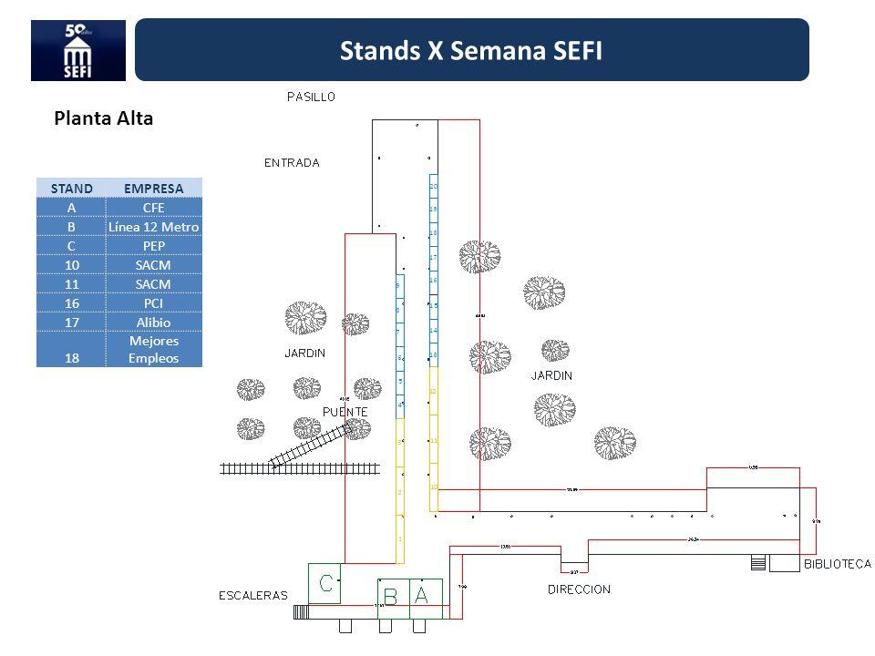 Stands X Semana SEFI Planta Alta STANDEMPRESA ACFE BLínea 12 Metro CPEP 10SACM 11SACM 16PCI 17Alibio 18 Mejores Empleos