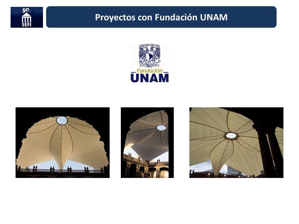2ª Carrera SEFI-UNAM