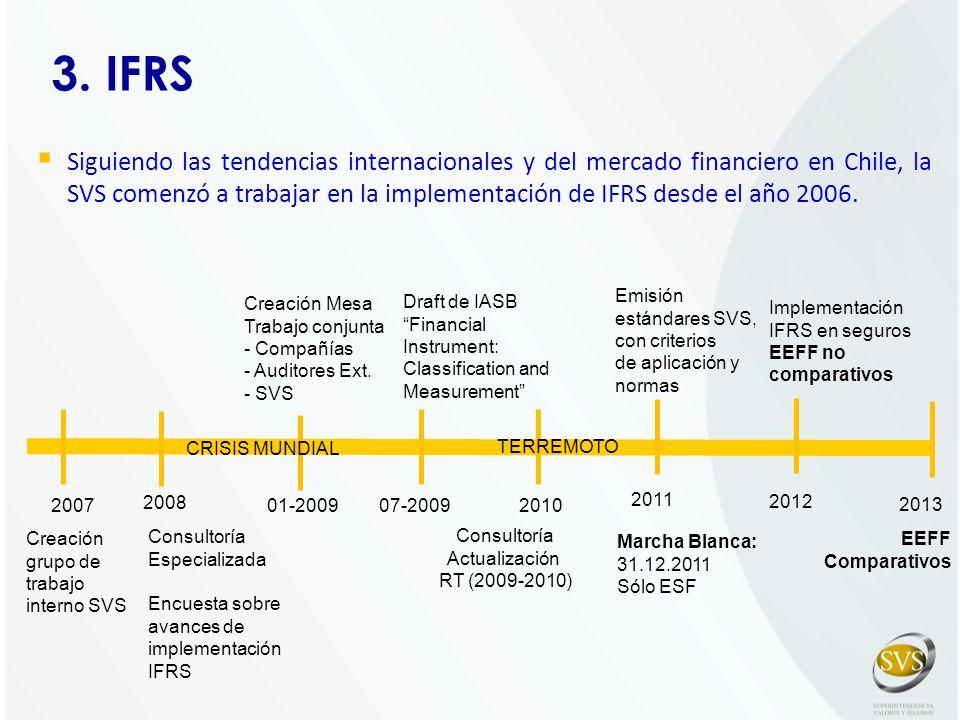 3. IFRS Siguiendo las tendencias internacionales y del mercado financiero en Chile, la SVS comenzó a trabajar en la implementación de IFRS desde el añ