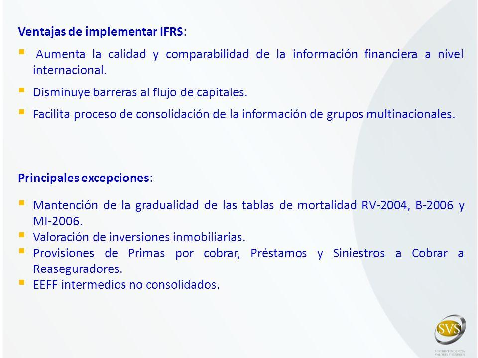 Ventajas de implementar IFRS: Aumenta la calidad y comparabilidad de la información financiera a nivel internacional. Disminuye barreras al flujo de c