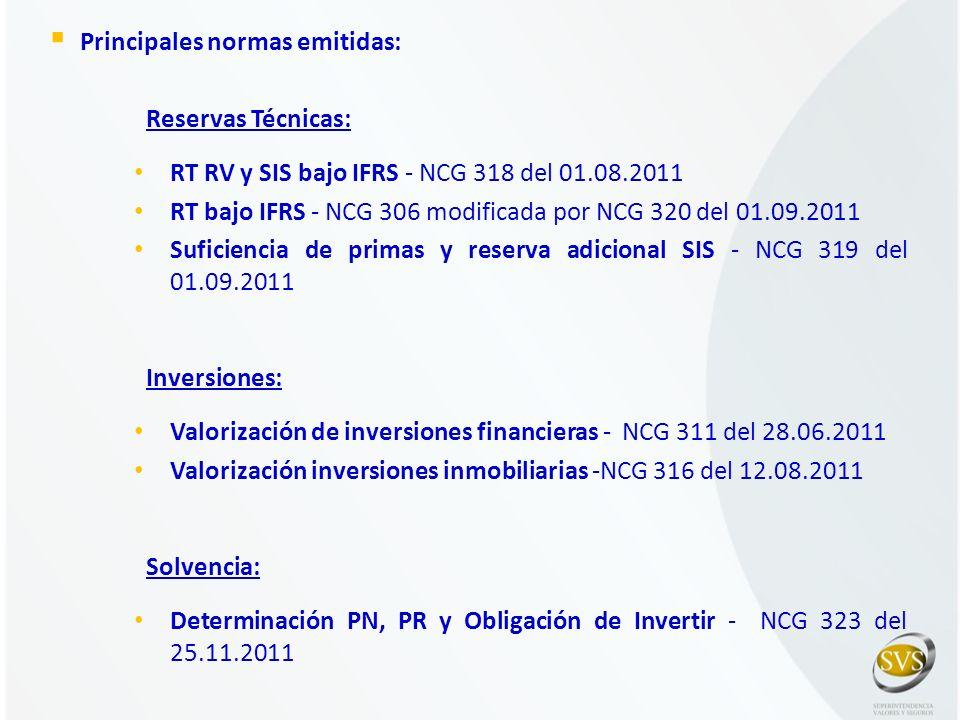 Principales normas emitidas: Reservas Técnicas: RT RV y SIS bajo IFRS - NCG 318 del 01.08.2011 RT bajo IFRS - NCG 306 modificada por NCG 320 del 01.09