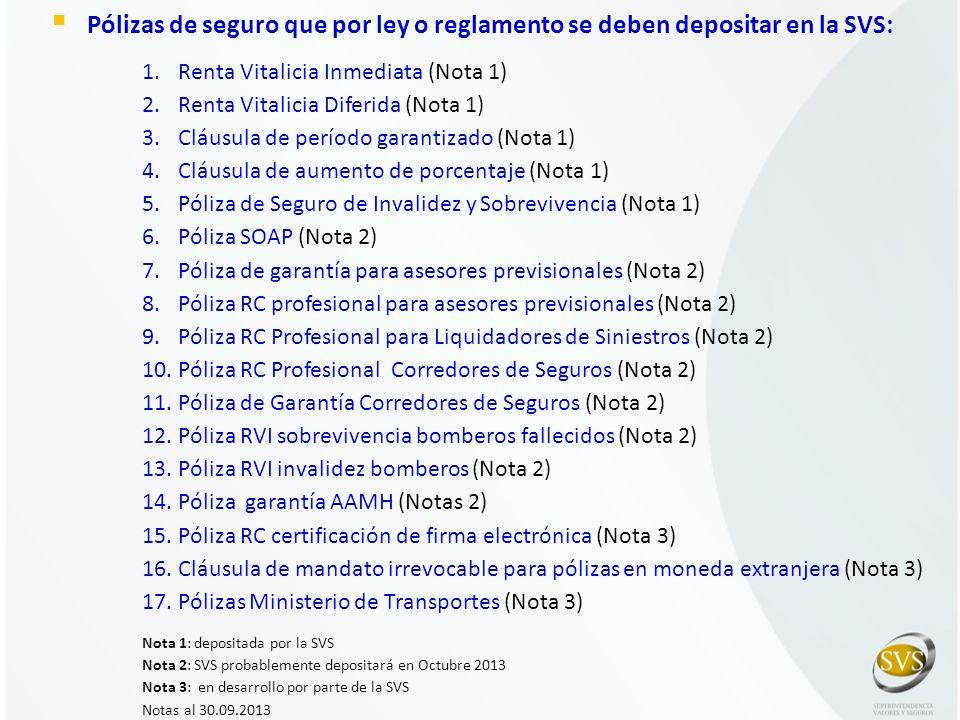 1.Renta Vitalicia Inmediata (Nota 1) 2.Renta Vitalicia Diferida (Nota 1) 3.Cláusula de período garantizado (Nota 1) 4.Cláusula de aumento de porcentaj