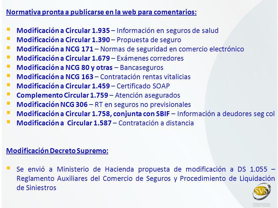 Normativa pronta a publicarse en la web para comentarios: Modificación a Circular 1.935 – Información en seguros de salud Modificación a Circular 1.39