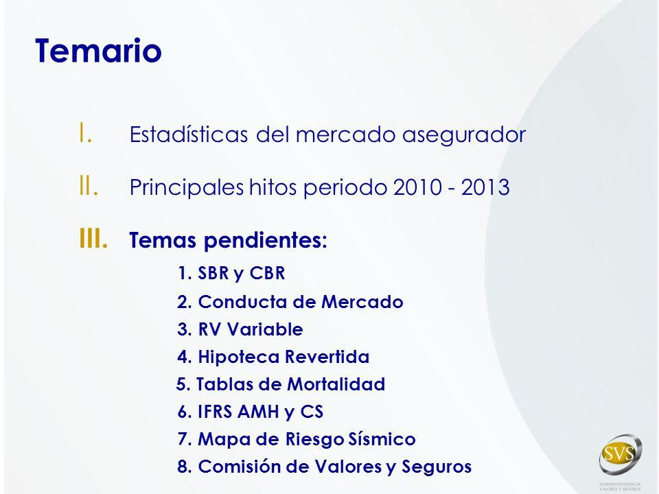 I. Estadísticas del mercado asegurador II. Principales hitos periodo 2010 - 2013 III. Temas pendientes: 1. SBR y CBR 2. Conducta de Mercado 3. RV Vari