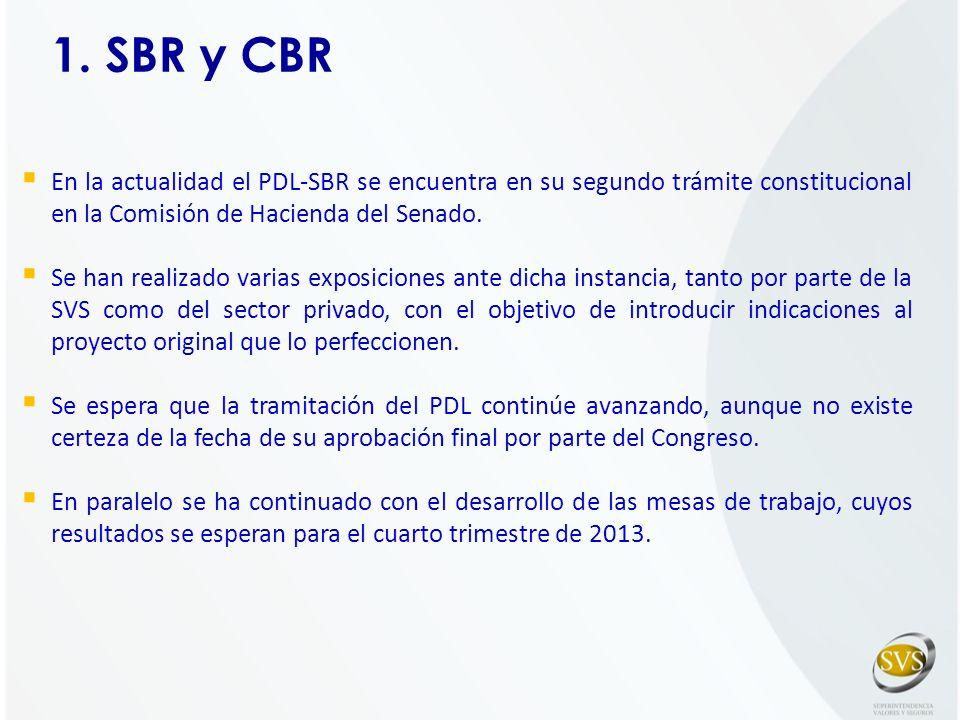 1. SBR y CBR En la actualidad el PDL-SBR se encuentra en su segundo trámite constitucional en la Comisión de Hacienda del Senado. Se han realizado var