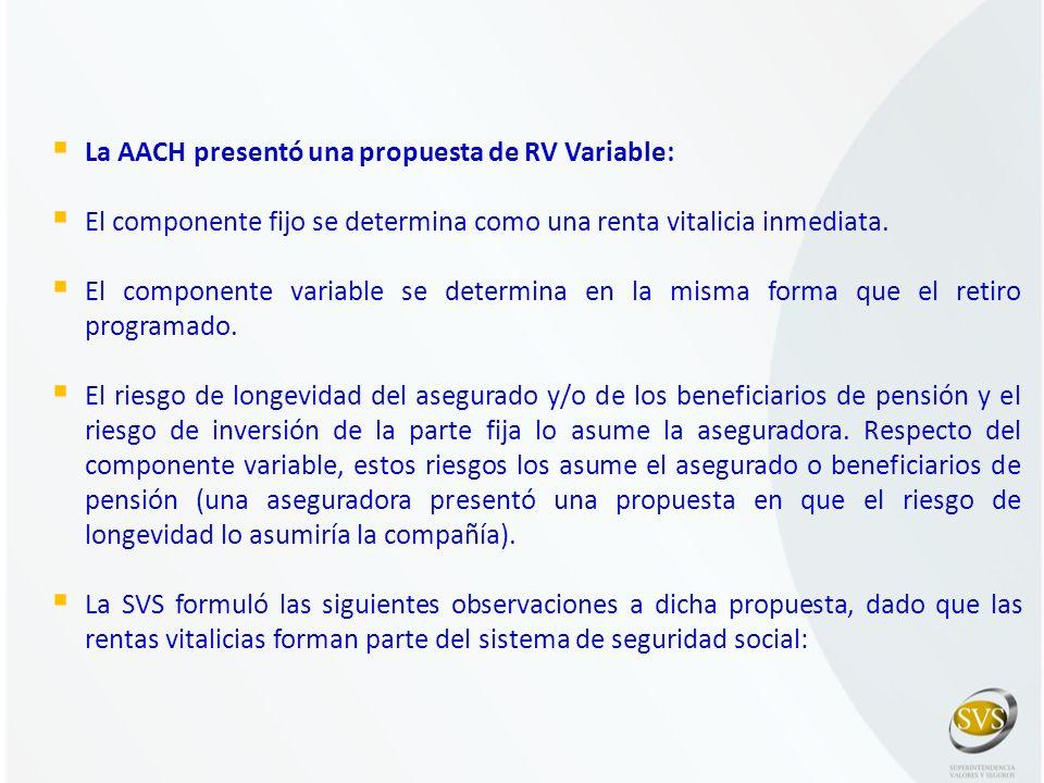 La AACH presentó una propuesta de RV Variable: El componente fijo se determina como una renta vitalicia inmediata. El componente variable se determina
