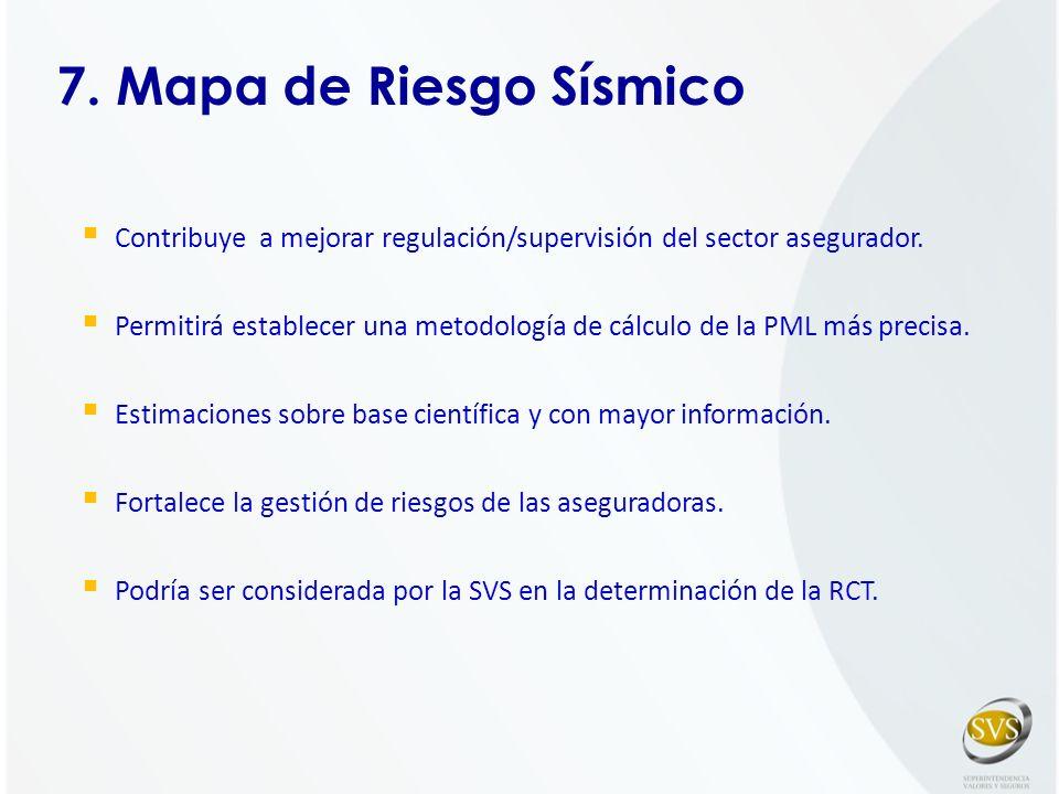 7. Mapa de Riesgo Sísmico Contribuye a mejorar regulación/supervisión del sector asegurador. Permitirá establecer una metodología de cálculo de la PML