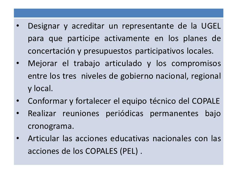 Designar y acreditar un representante de la UGEL para que participe activamente en los planes de concertación y presupuestos participativos locales. M