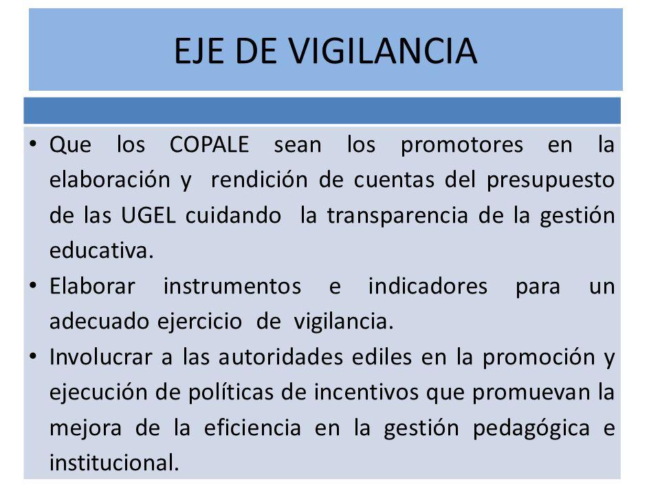 EJE DE VIGILANCIA Que los COPALE sean los promotores en la elaboración y rendición de cuentas del presupuesto de las UGEL cuidando la transparencia de