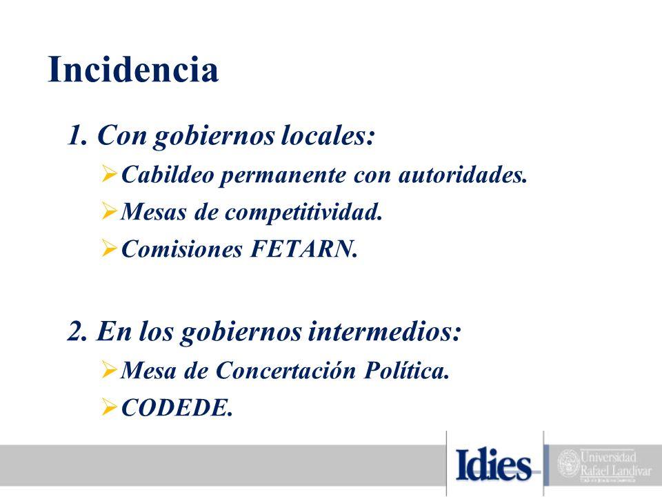 1. Con gobiernos locales: Cabildeo permanente con autoridades.
