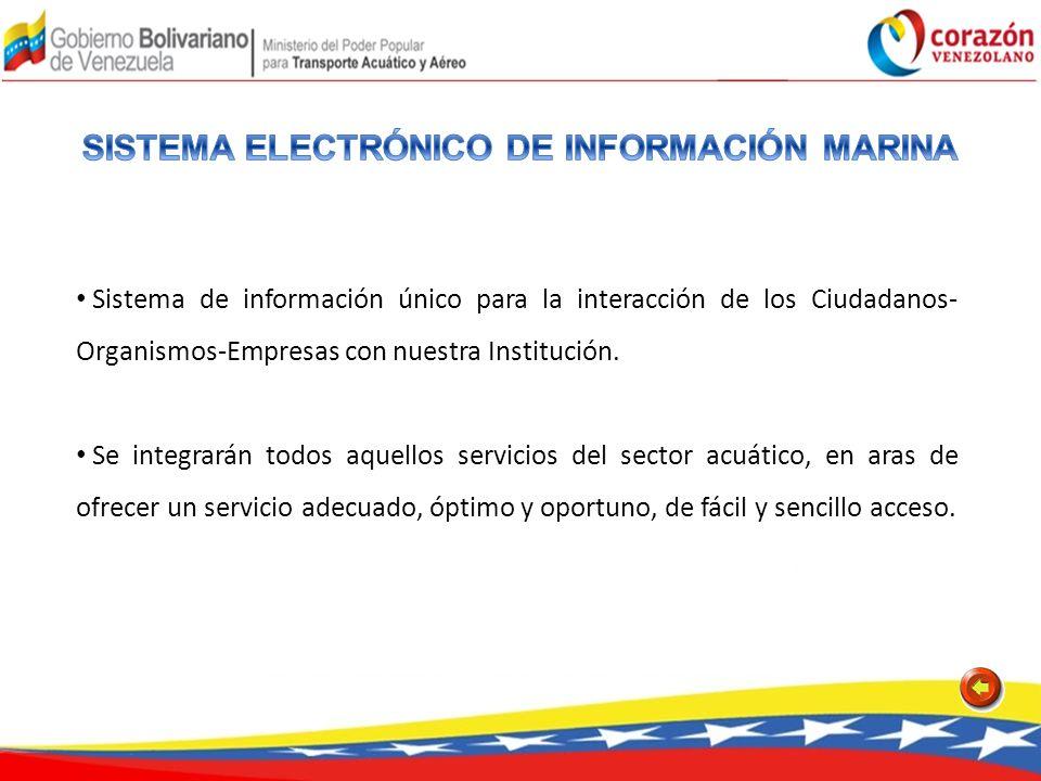 Sistema de información único para la interacción de los Ciudadanos- Organismos-Empresas con nuestra Institución. Se integrarán todos aquellos servicio