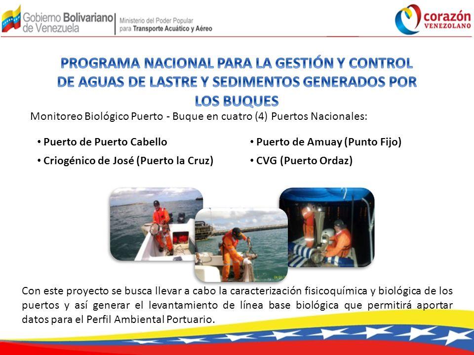 Monitoreo Biológico Puerto - Buque en cuatro (4) Puertos Nacionales: Con este proyecto se busca llevar a cabo la caracterización fisicoquímica y bioló