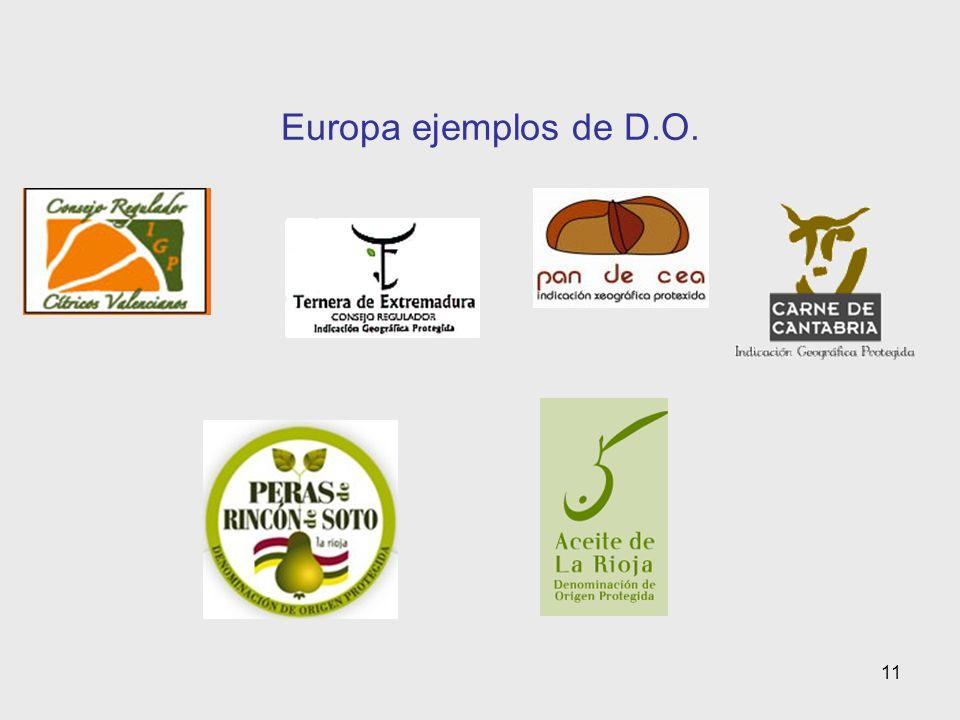 11 Europa ejemplos de D.O.
