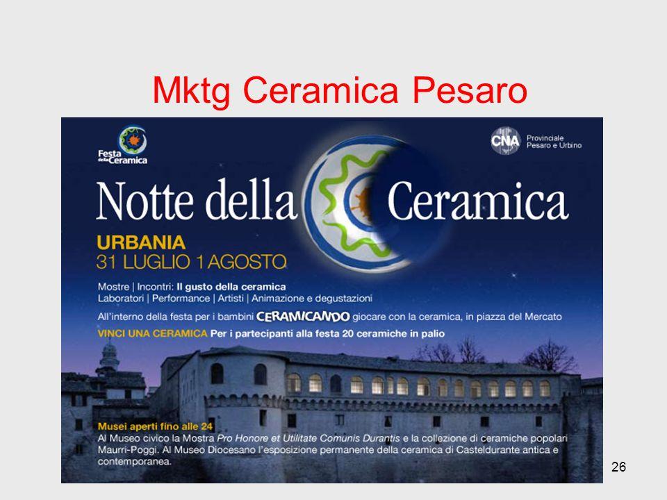 26 Mktg Ceramica Pesaro