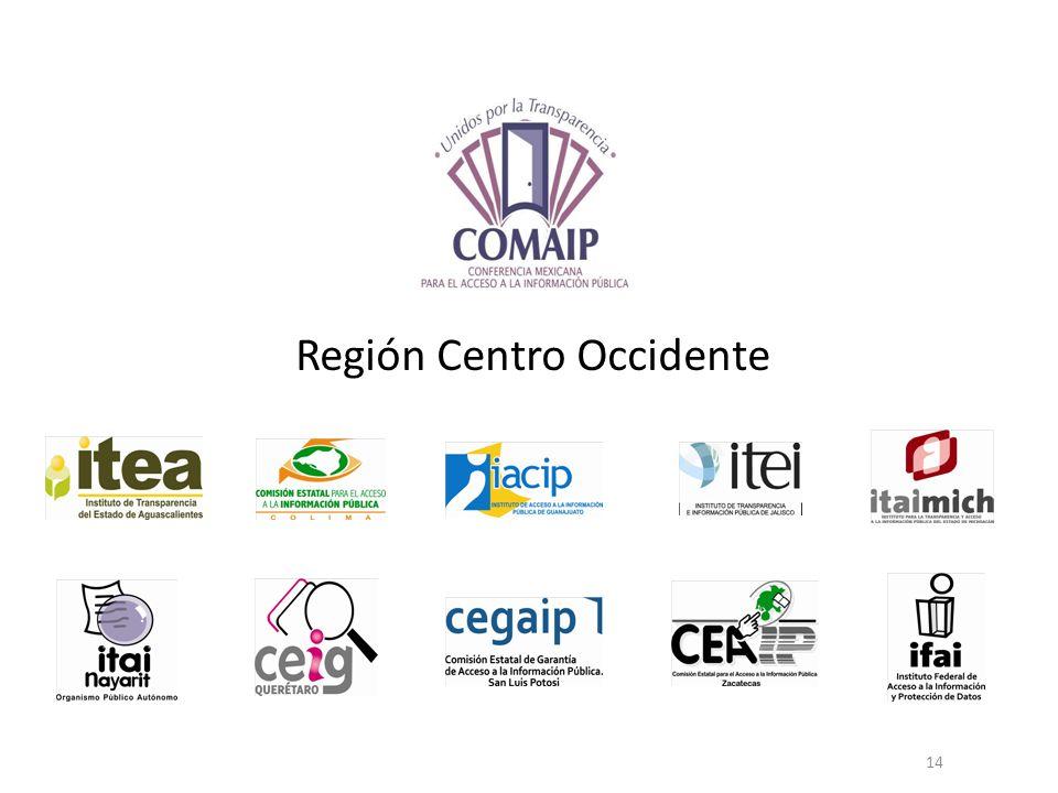Región Centro Occidente 14