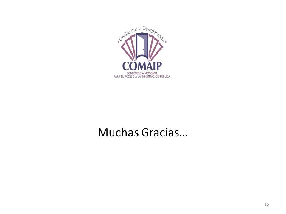 Muchas Gracias… 15