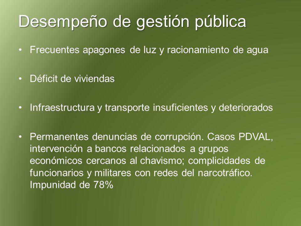 Desempeño de gestión pública Frecuentes apagones de luz y racionamiento de agua Déficit de viviendas Infraestructura y transporte insuficientes y deteriorados Permanentes denuncias de corrupción.