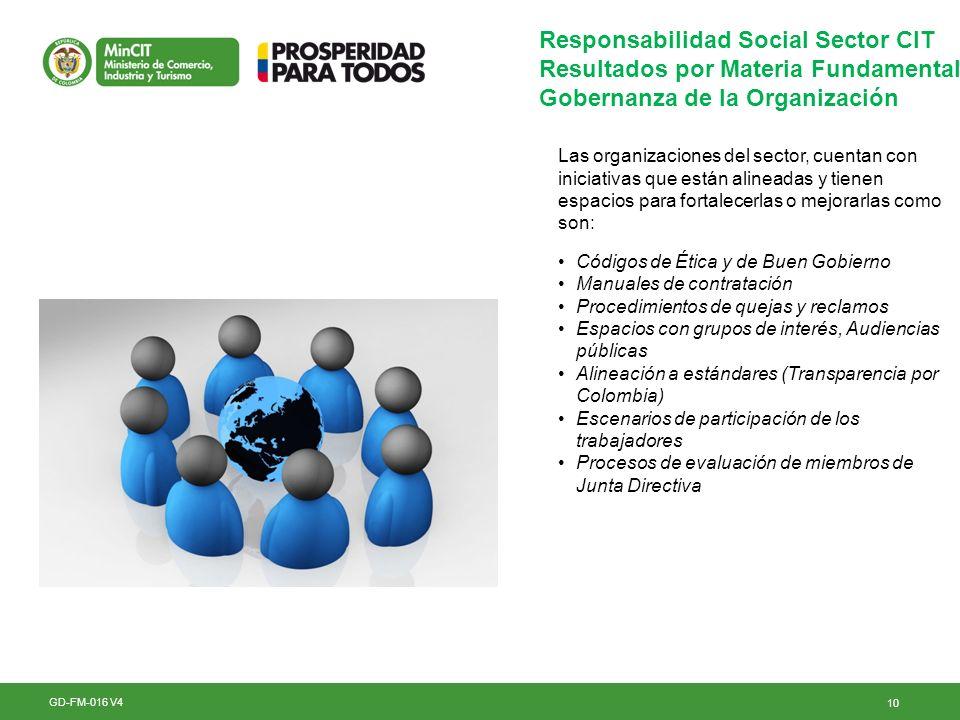 10 GD-FM-016 V4 Responsabilidad Social Sector CIT Resultados por Materia Fundamental Gobernanza de la Organización Las organizaciones del sector, cuen