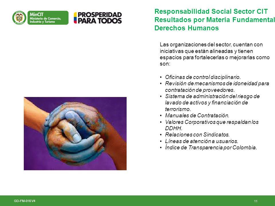 11 GD-FM-016 V4 Responsabilidad Social Sector CIT Resultados por Materia Fundamental Derechos Humanos Las organizaciones del sector, cuentan con inici